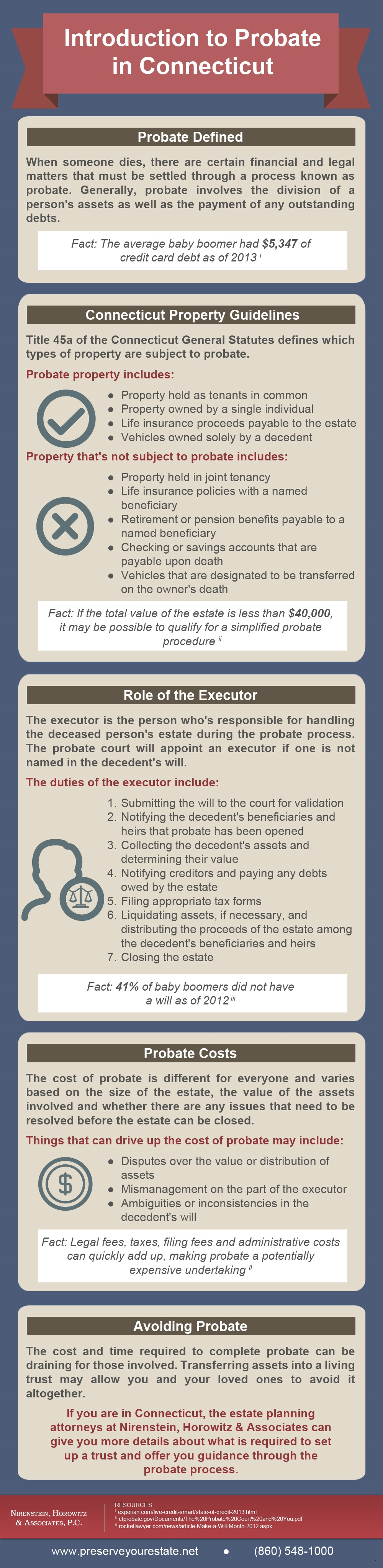 Introduction to Probate in Connecticut